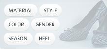 Custom Product Attributes